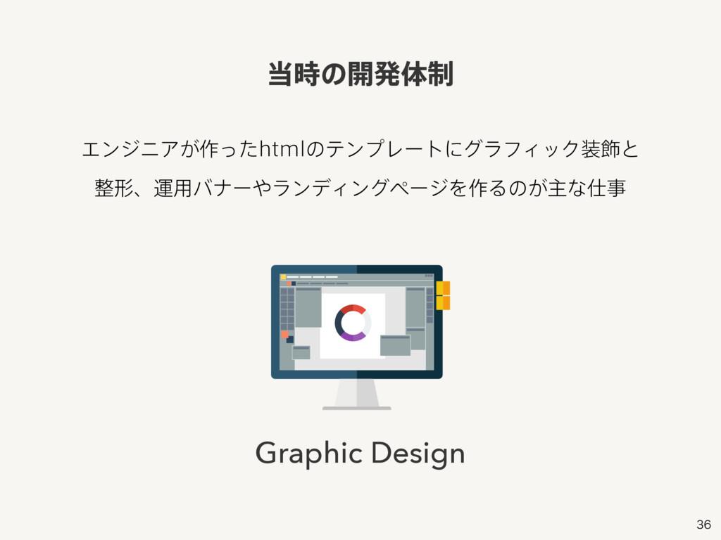 Graphic Design ΤϯδχΞ͕࡞ͬͨIUNMͷςϯϓϨʔτʹάϥϑΟοΫ০...