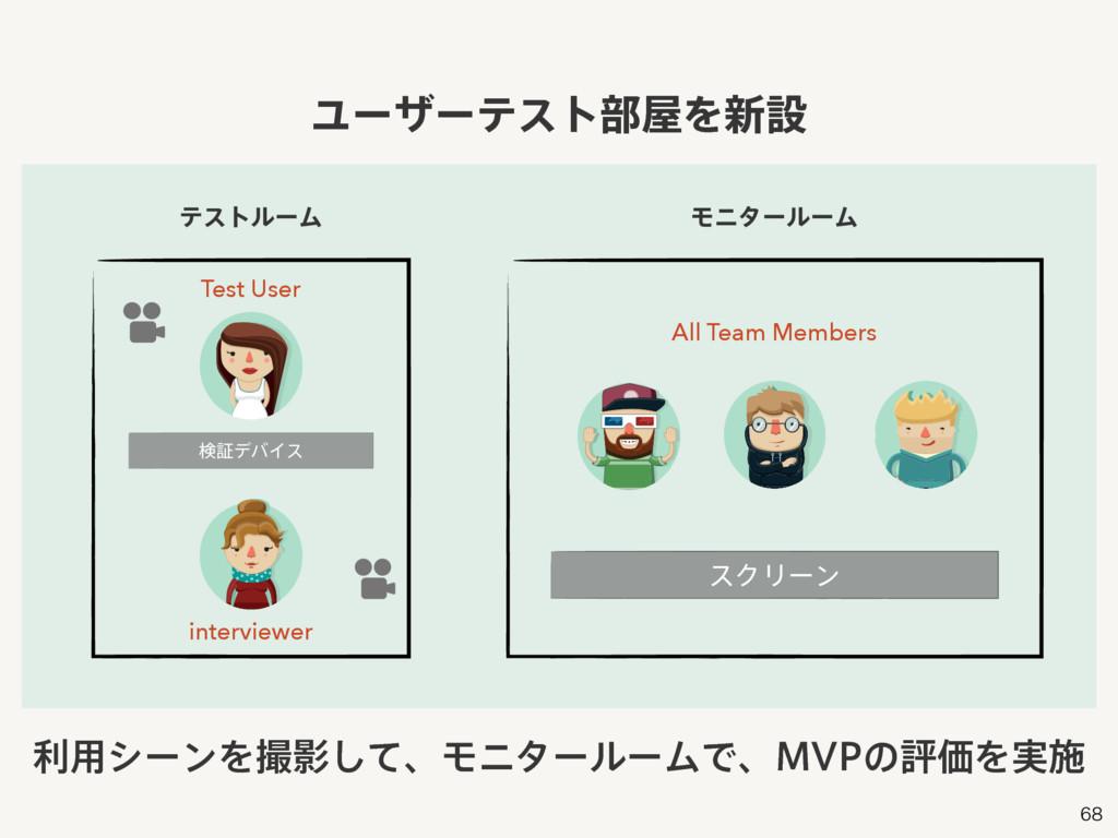 ϞχλʔϧʔϜ ςετϧʔϜ εΫϦʔϯ All Team Members Test U...
