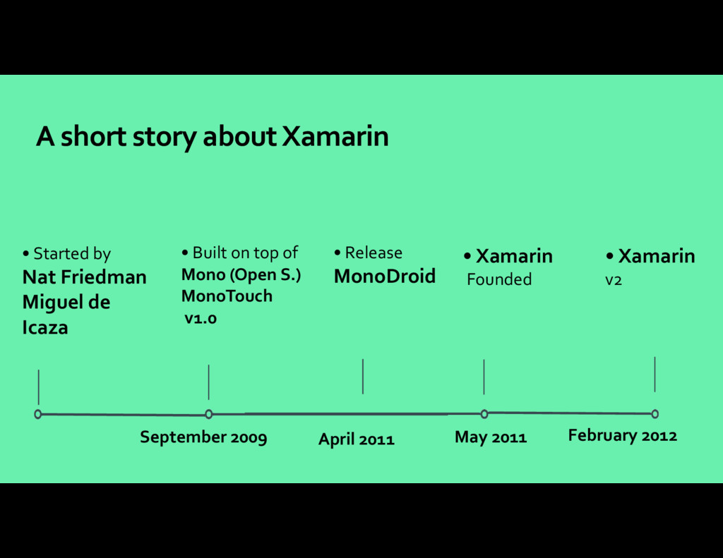 May 2011 • Xamarin Founded • Release MonoDroid ...