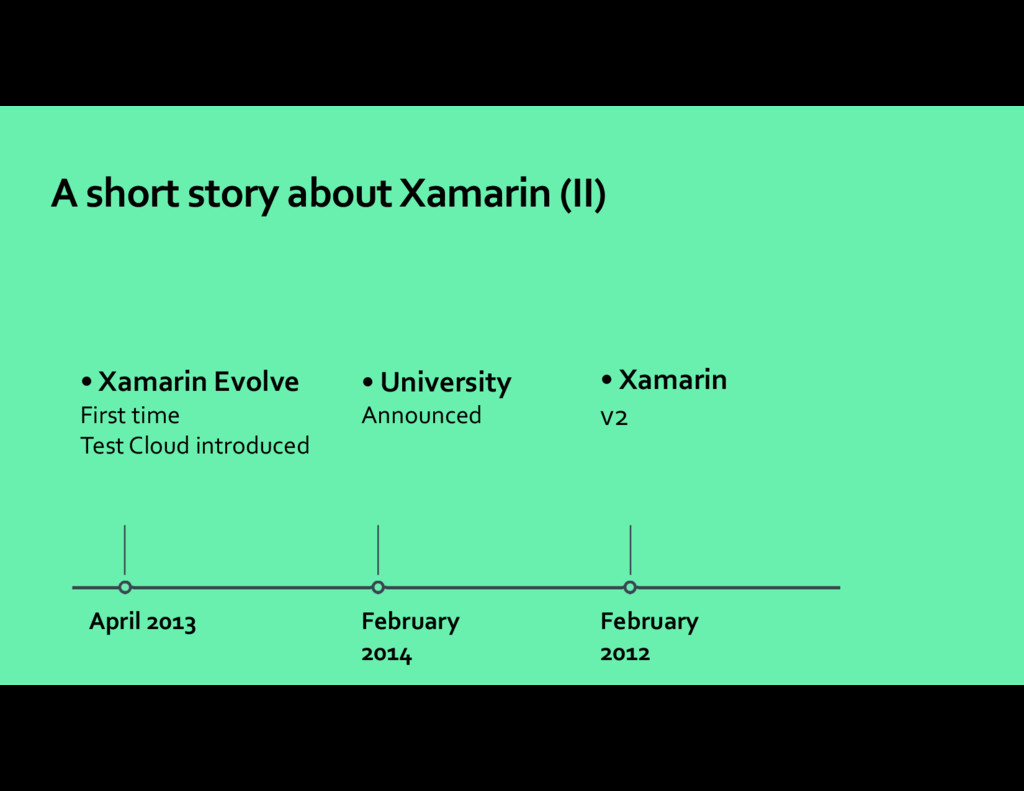 February 2014 • University Announced • Xamarin ...