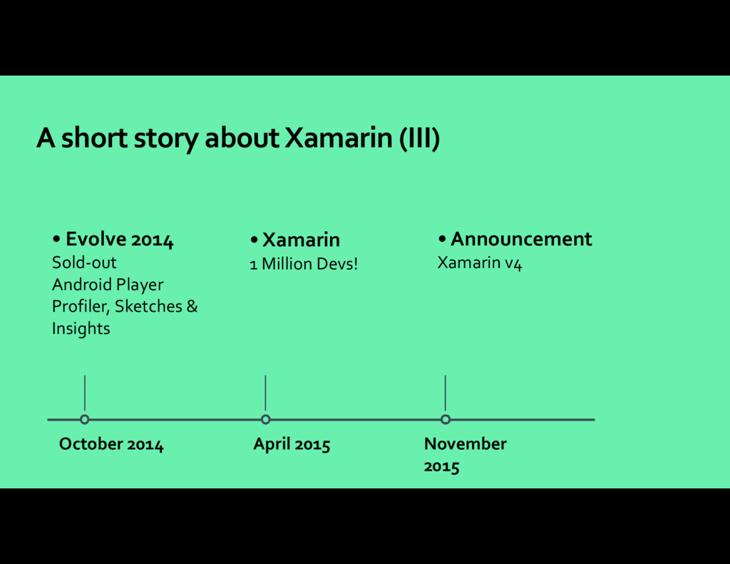April 2015 • Xamarin 1 Million Devs! • Evolve 2...