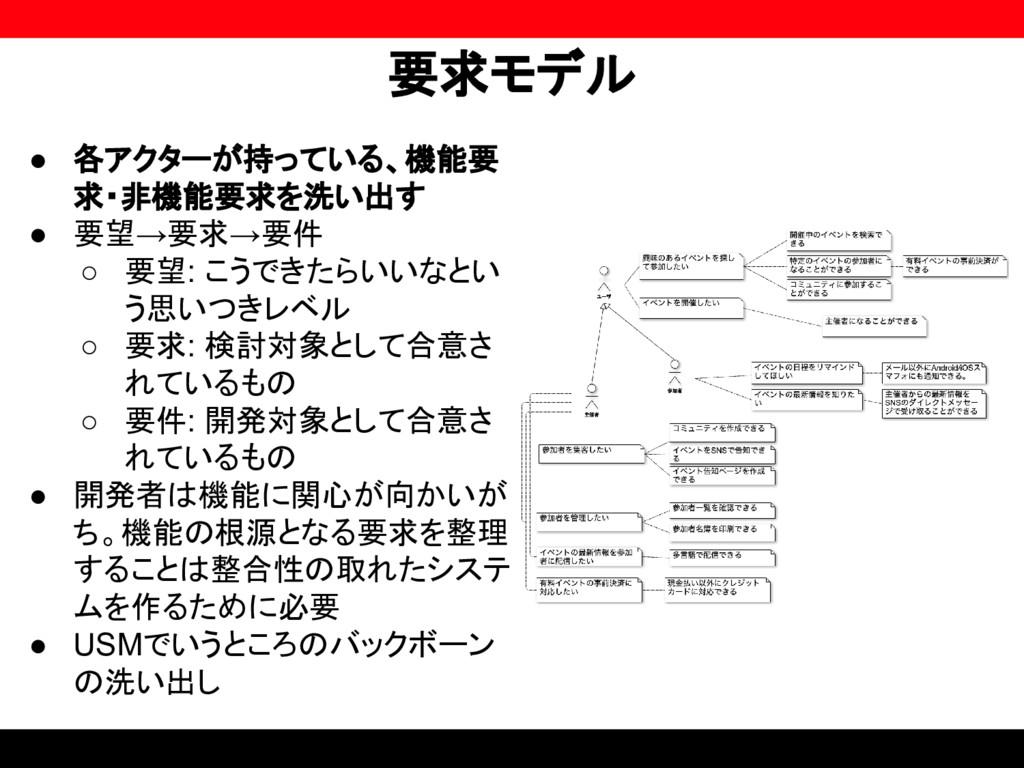 要求モデル ● 各アクターが持っている、機能要 求・非機能要求を洗い出す ● 要望→要求→要件...