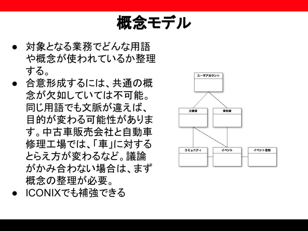 概念モデル ● 対象となる業務でどんな用語 や概念が使われているか整理 する。 ● 合意形成す...