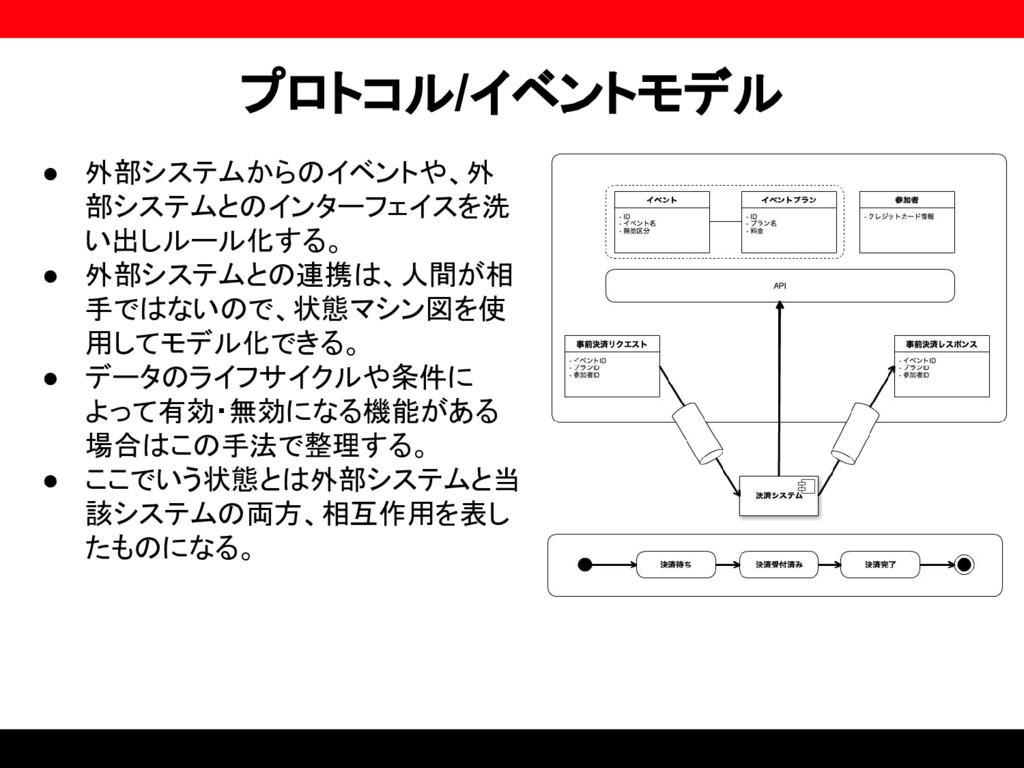 プロトコル/イベントモデル ● 外部システムからのイベントや、外 部システムとのインターフェイ...