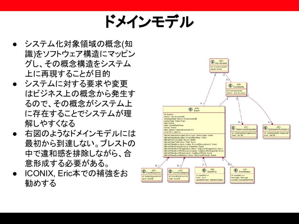 ドメインモデル ● システム化対象領域の概念(知 識)をソフトウェア構造にマッピン グし、その...