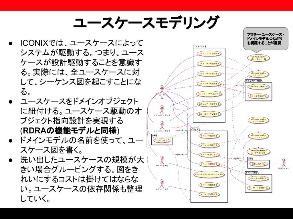 ユースケースモデリング ● ICONIXでは、ユースケースによって システムが駆動する。つまり...