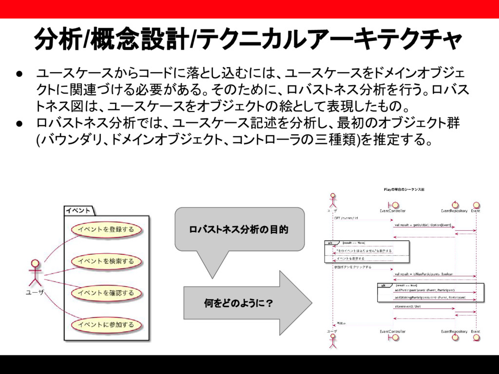 ● ユースケースからコードに落とし込むには、ユースケースをドメインオブジェ クトに関連づける必...