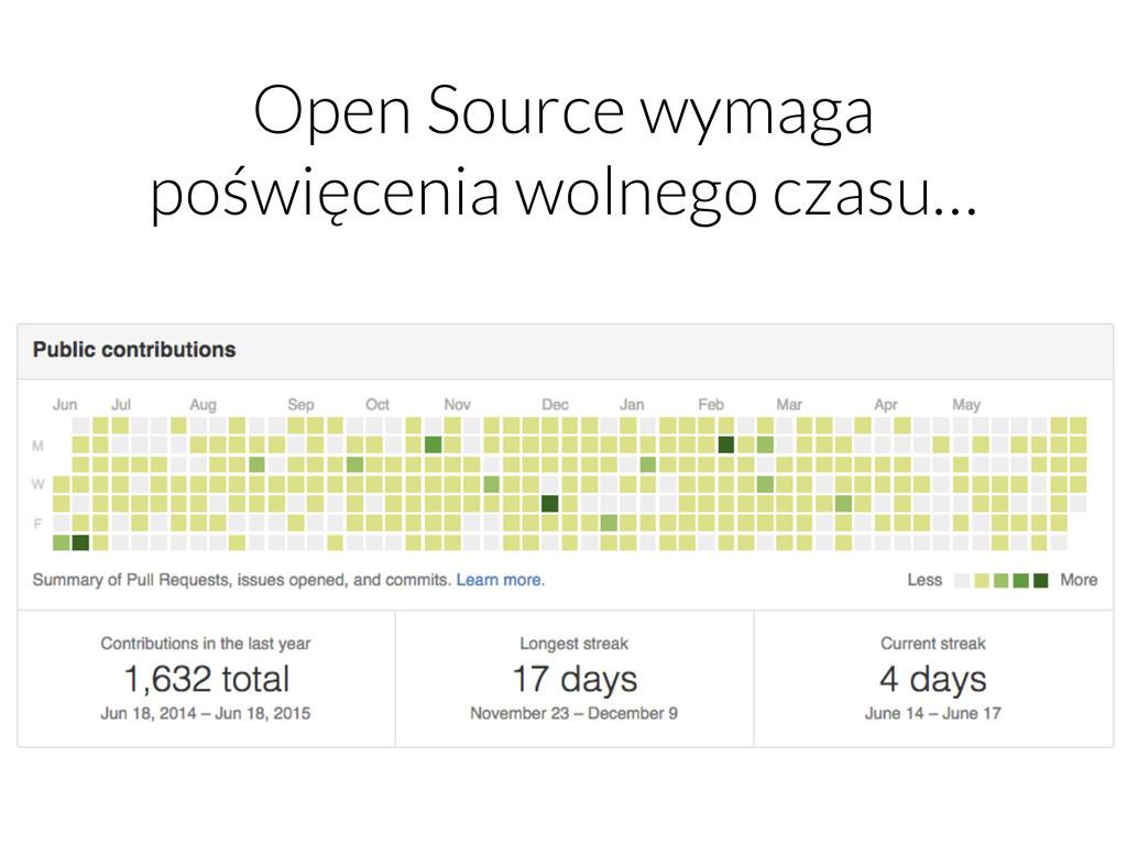 Open Source wymaga poświęcenia wolnego czasu…