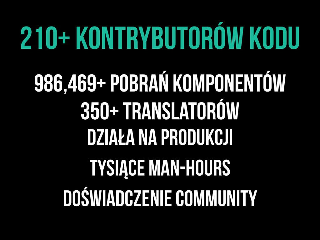 210+ kontrybutorów kodu 986,469+ Pobrań kompone...