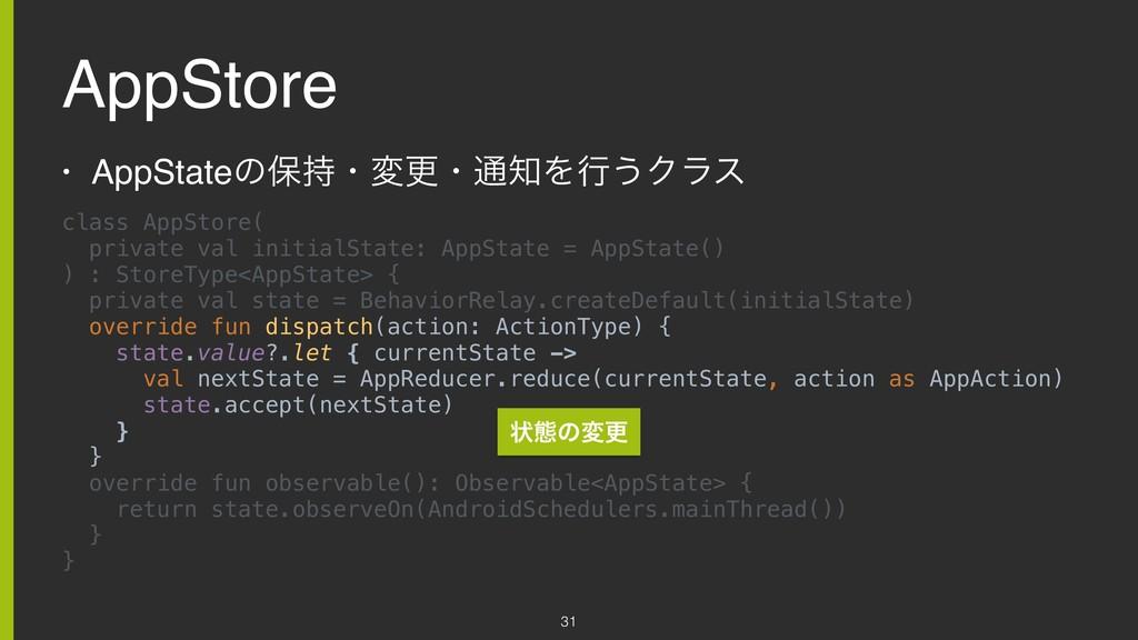 AppStore • AppStateͷอɾมߋɾ௨Λߦ͏Ϋϥε class AppSto...