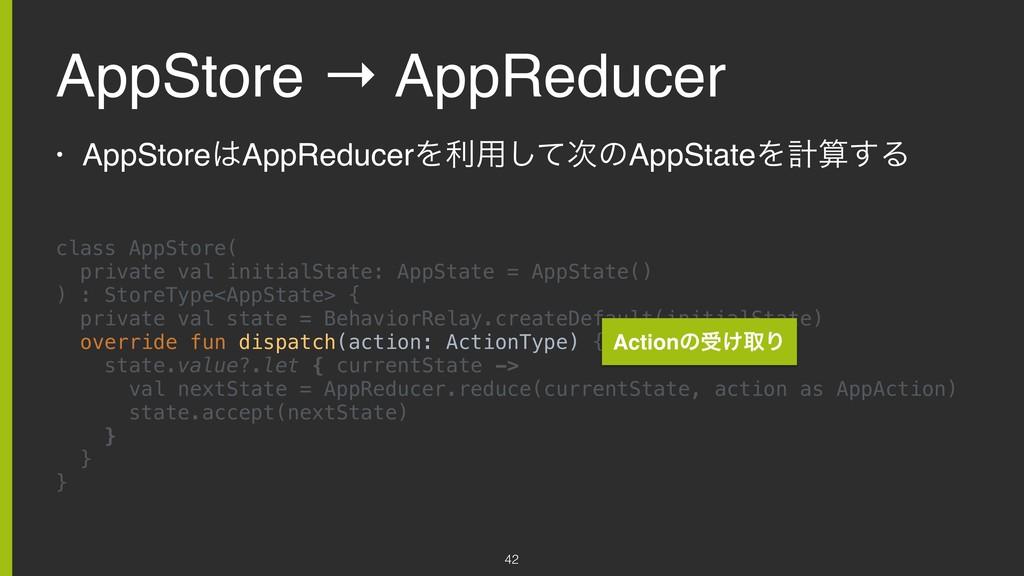 AppStore → AppReducer • AppStoreAppReducerΛར༻͠...