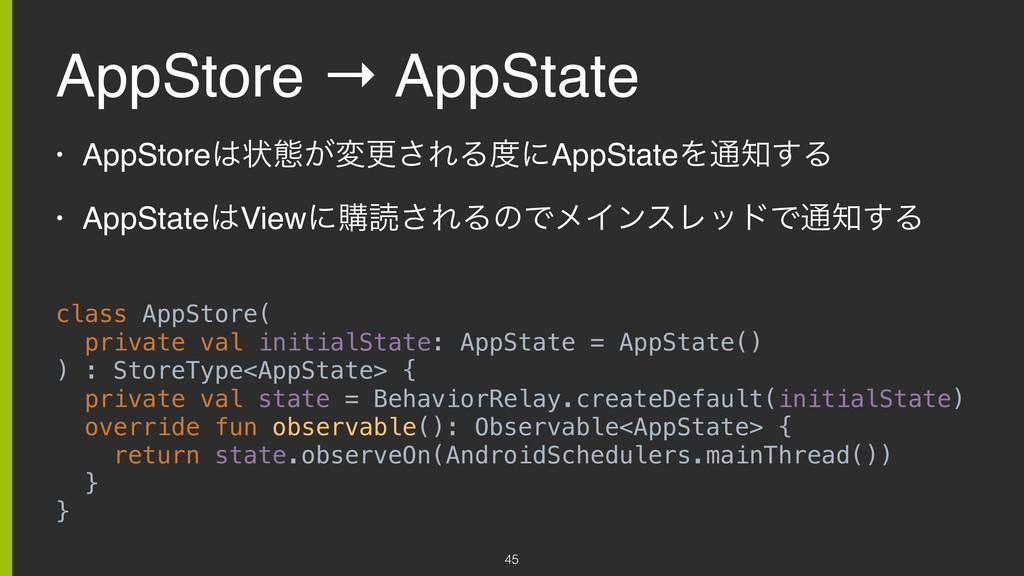 AppStore → AppState • AppStoreঢ়ଶ͕มߋ͞ΕΔʹAppSta...