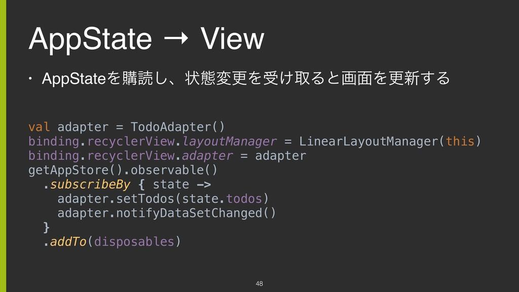 AppState → View • AppStateΛߪಡ͠ɺঢ়ଶมߋΛड͚औΔͱը໘Λߋ৽͢...
