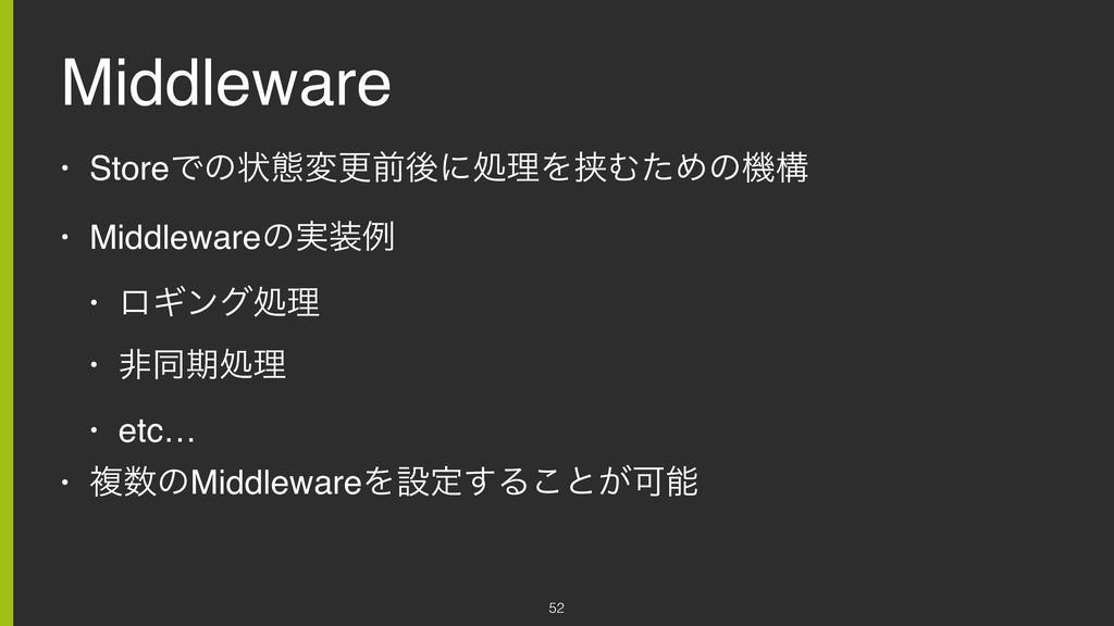 Middleware • StoreͰͷঢ়ଶมߋલޙʹॲཧΛڬΉͨΊͷػߏ • Middlew...
