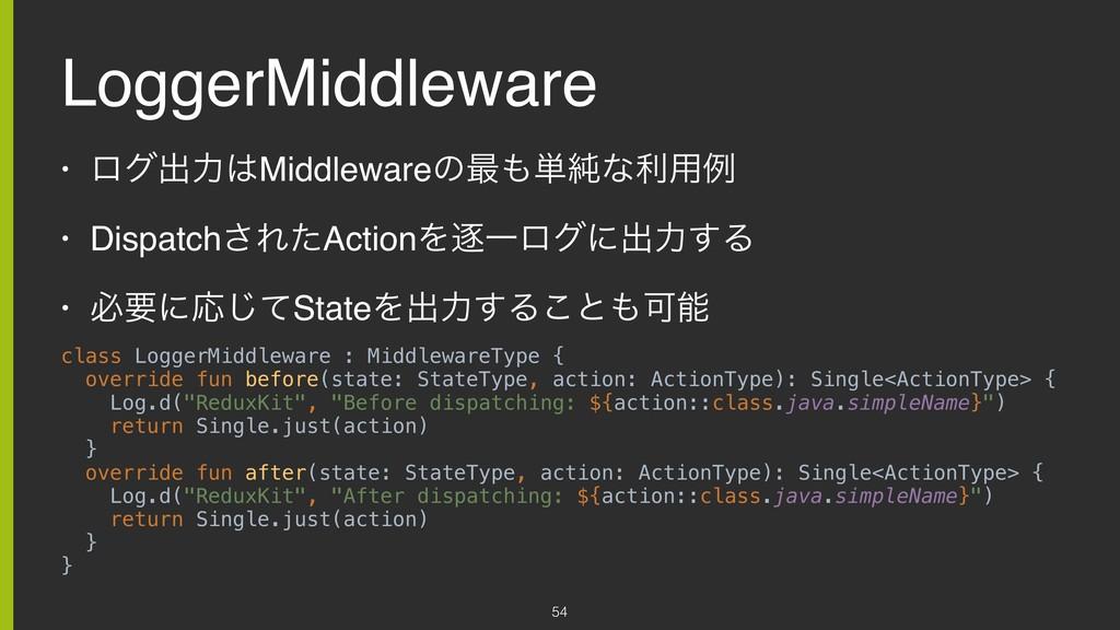 LoggerMiddleware • ϩάग़ྗMiddlewareͷ࠷୯७ͳར༻ྫ • D...