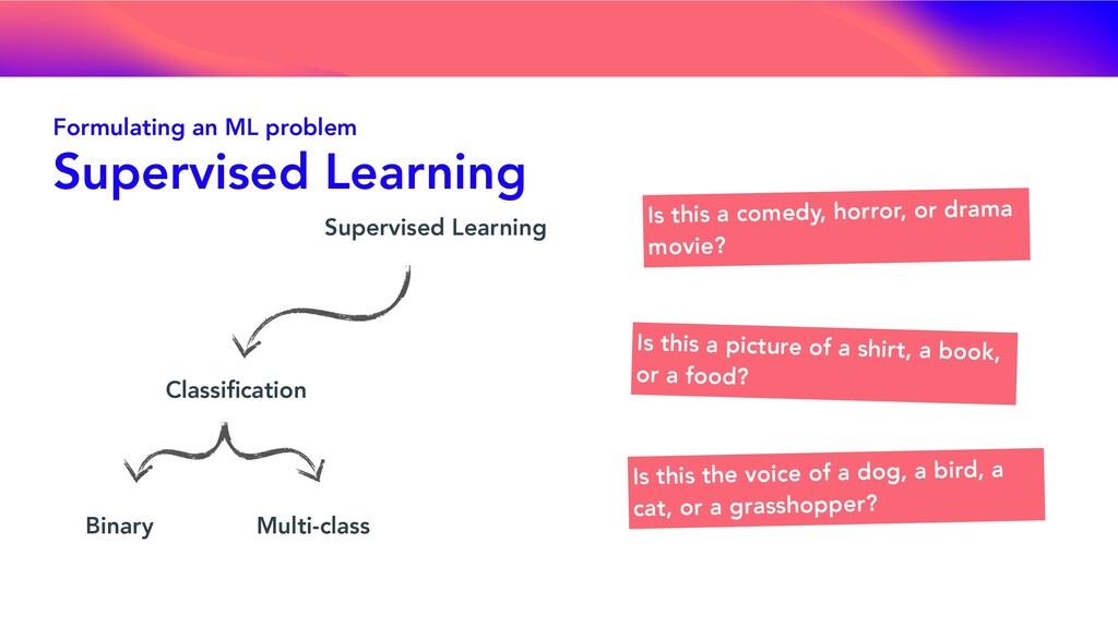 Supervised Learning Classification Is this a com...
