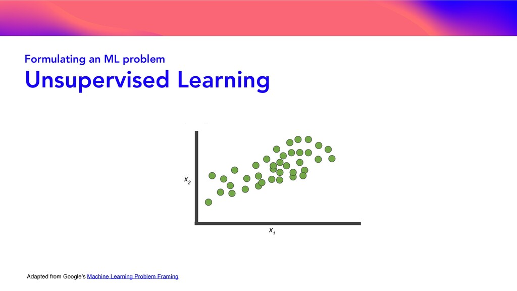 Formulating an ML problem Unsupervised Learning...
