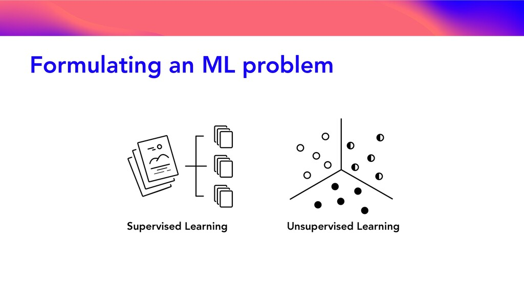 Unsupervised Learning Formulating an ML problem...