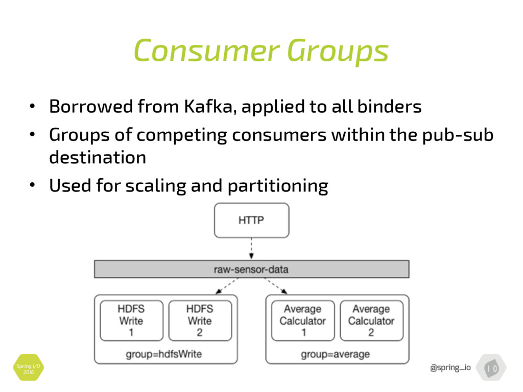 Consumer Groups • Borrowed from Kafka, applied ...