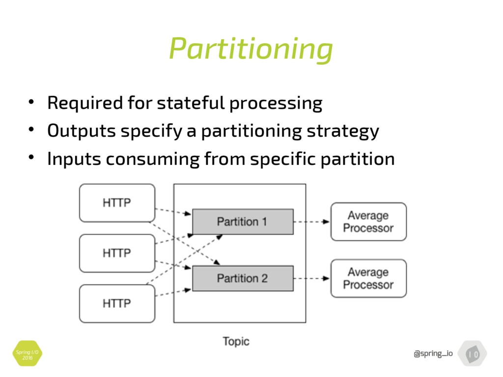 Partitioning • Required for stateful processing...