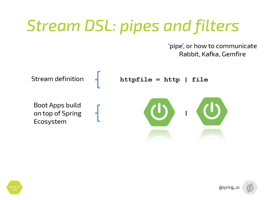 Stream DSL: pipes and filters Stream definition...