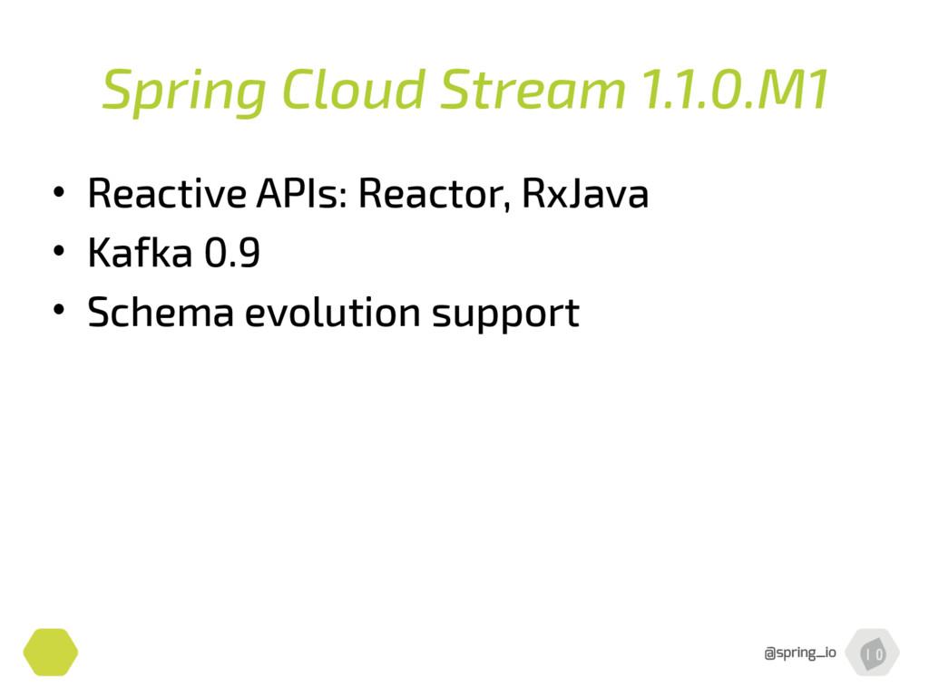 Spring Cloud Stream 1.1.0.M1 • Reactive APIs: R...