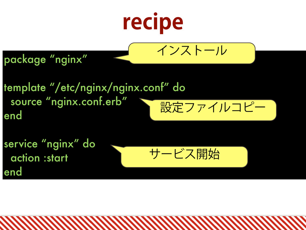 "package ""nginx"" template ""/etc/nginx/nginx.conf..."