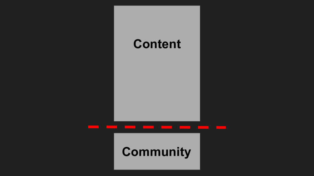 Content Community