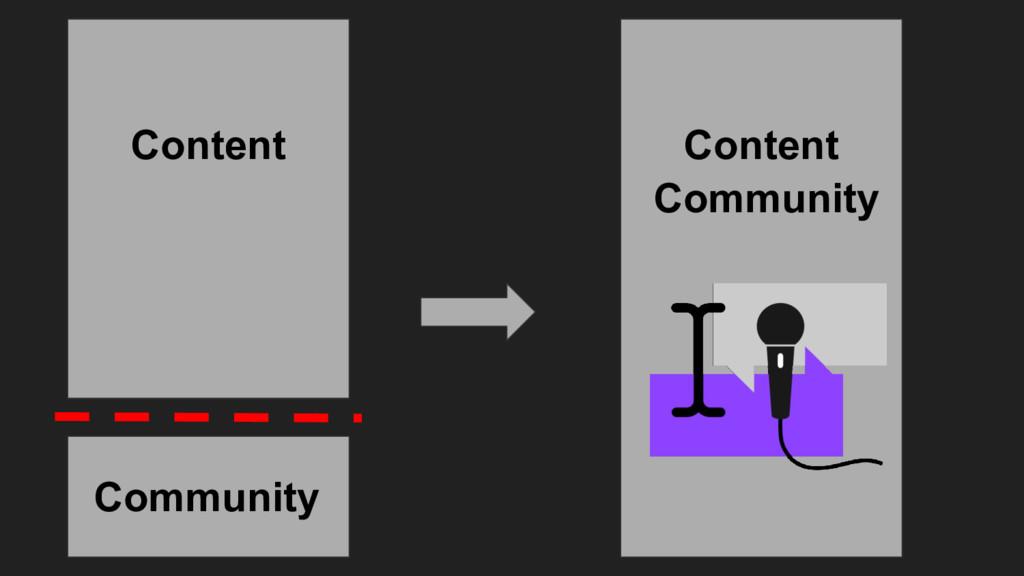 Content Community Content Community