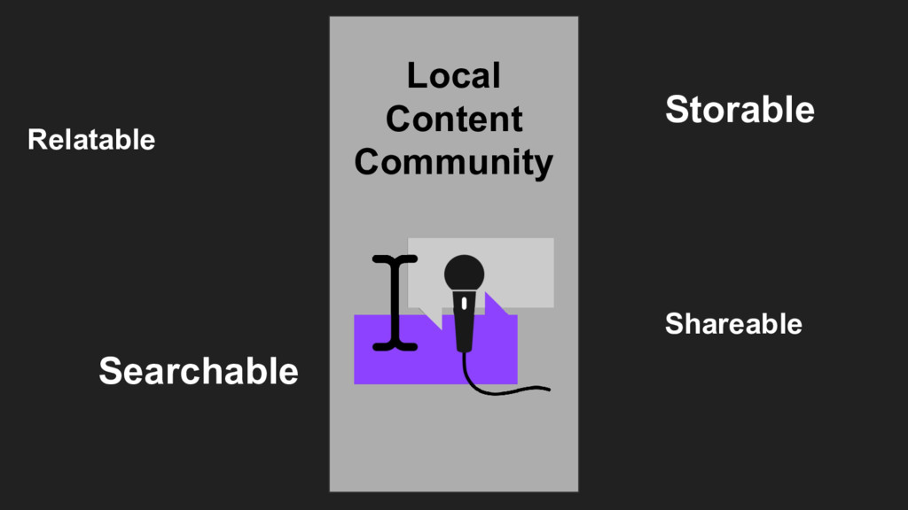Local Content Community Storable Shareable Rela...