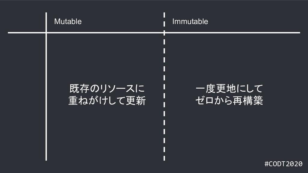 #CODT2020 Mutable Immutable 既存のリソースに 重ねがけして更新 一...