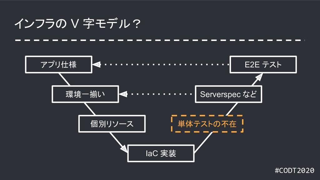 #CODT2020 インフラの V 字モデル? アプリ仕様 IaC 実装 E2E テスト Se...