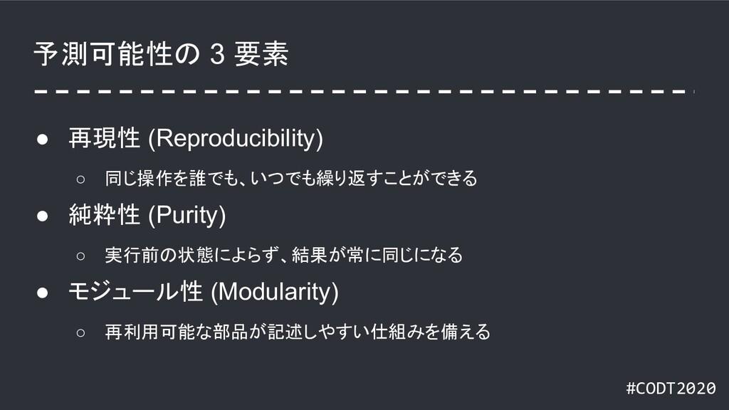#CODT2020 予測可能性の 3 要素 ● 再現性 (Reproducibility) ○...