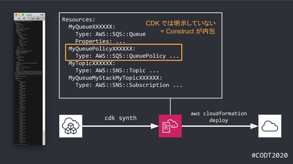 #CODT2020 cdk synth aws cloudformation deploy R...