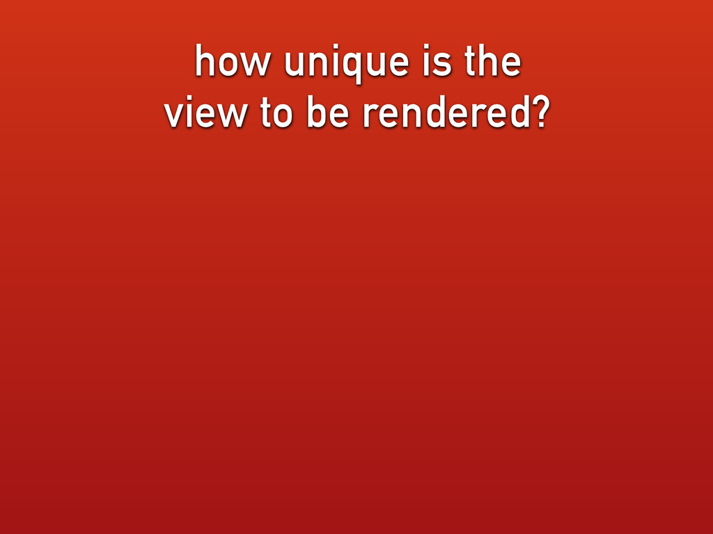 how unique is the view to be rendered?