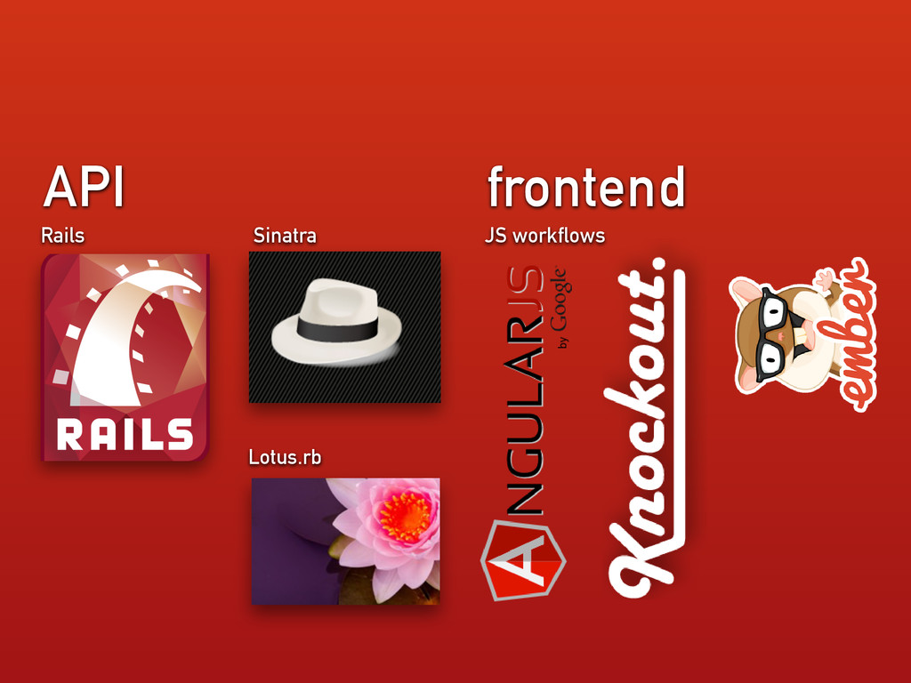 frontend API Rails Sinatra JS workflows Lotus.rb