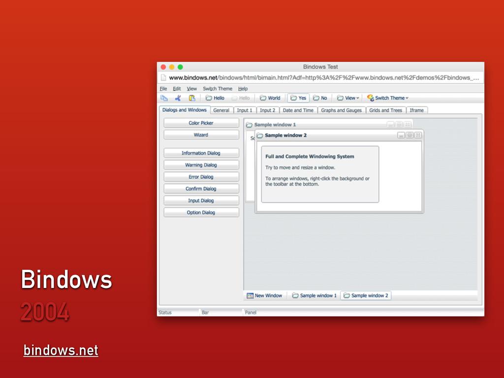 bindows.net Bindows 2004