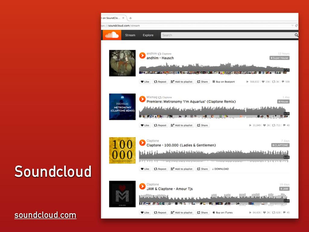 soundcloud.com Soundcloud