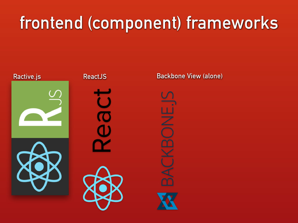 ReactJS Backbone View (alone) frontend (compone...