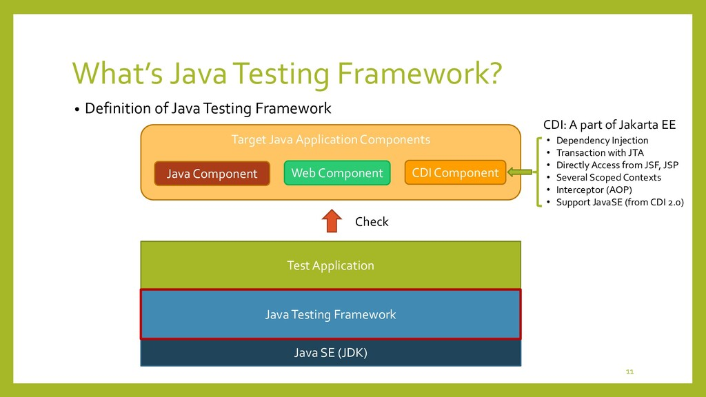 Commit and Version Product.java (Ver.1) Product...