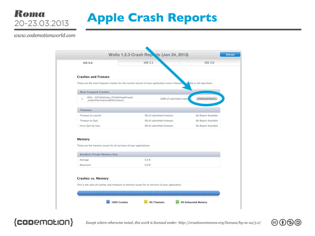 Apple Crash Reports