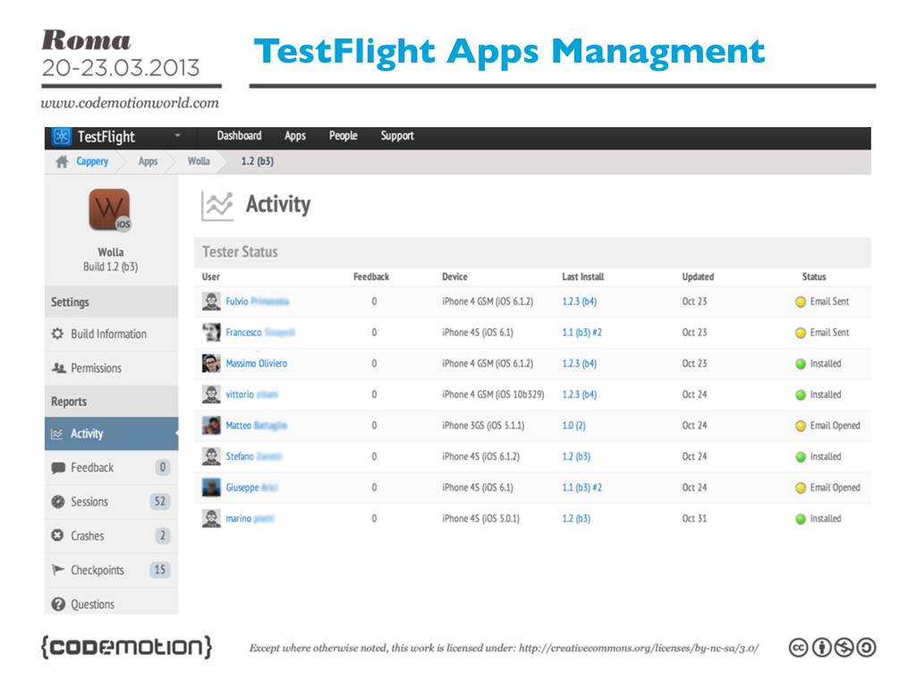 TestFlight Apps Managment