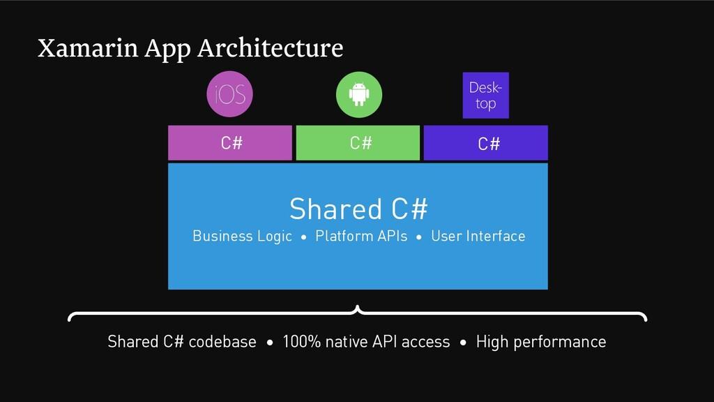 Shared C# Business Logic • Platform APIs • User...