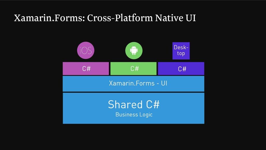 Xamarin.Forms: Cross-Platform Native UI Desk- t...