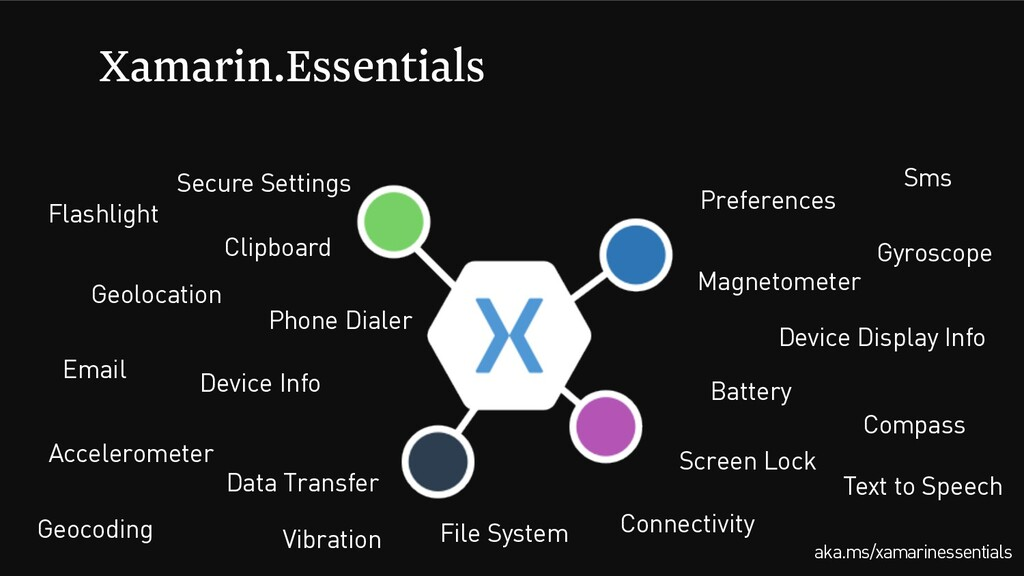 Xamarin.Essentials aka.ms/xamarinessentials Fla...