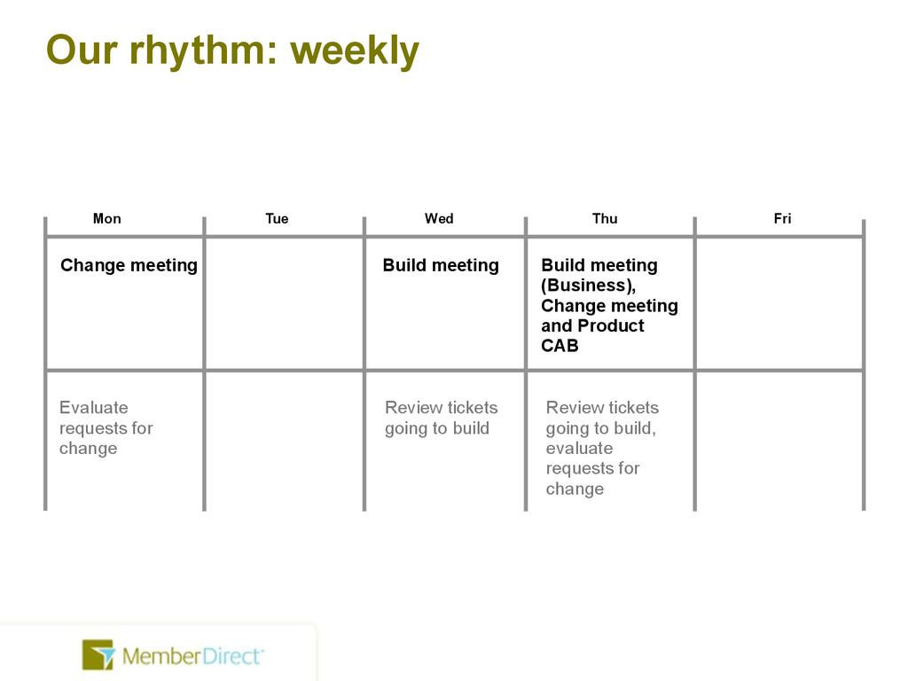 Our rhythm: weekly Mon Tue Wed Thu Fri Change m...