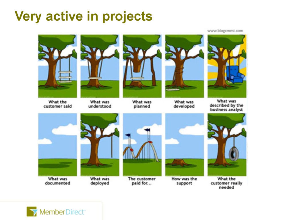 Very active in projects