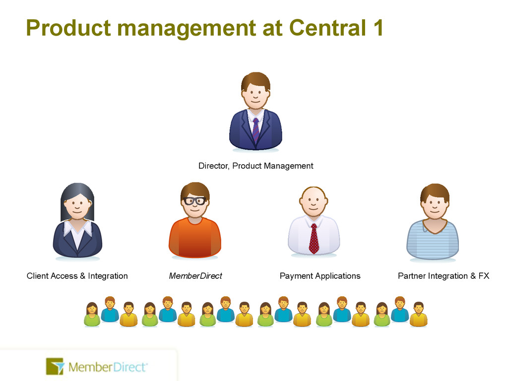 Product management at Central 1 Client Access &...
