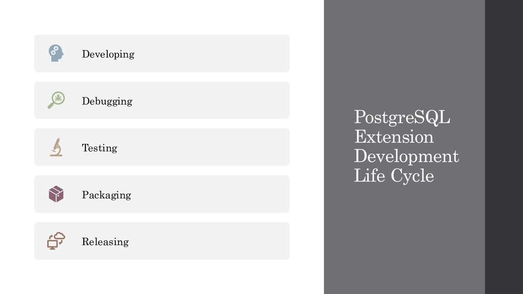 PostgreSQL Extension Development Life Cycle Dev...