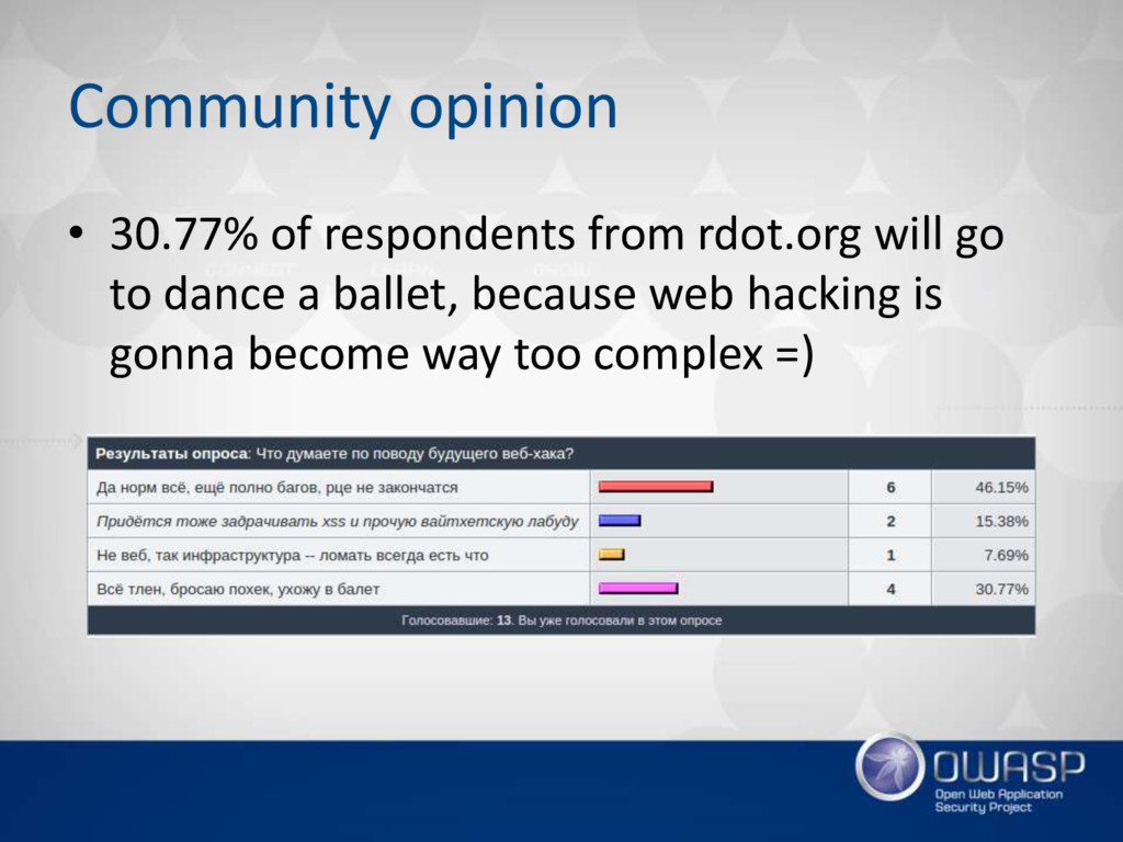 Community opinion • 30.77% of respondents from ...